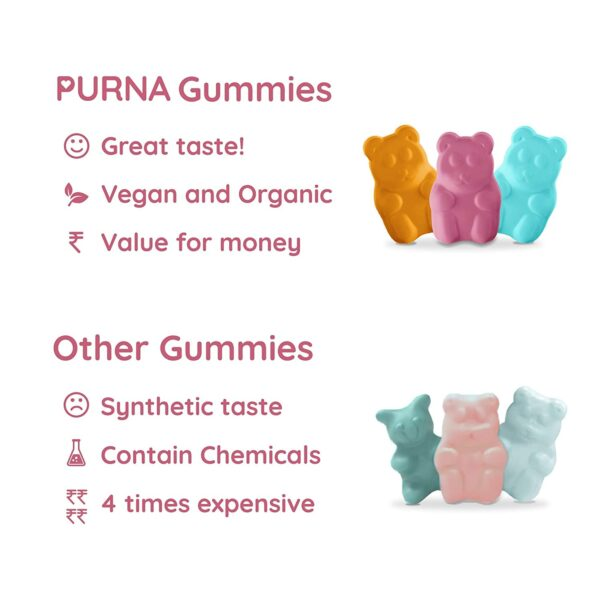 Purna Immunity Multivitamin Strawberry Gummies for Ladies (Nutritional vitamins A, C, D, E, B12 and eight Minerals), 30 Gummy Bears (one per day)