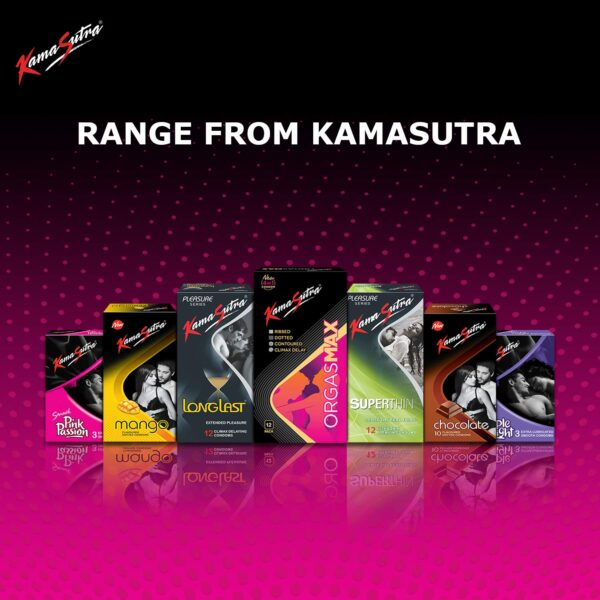 KamaSutra Dotted Condoms for Males - 20 Depend