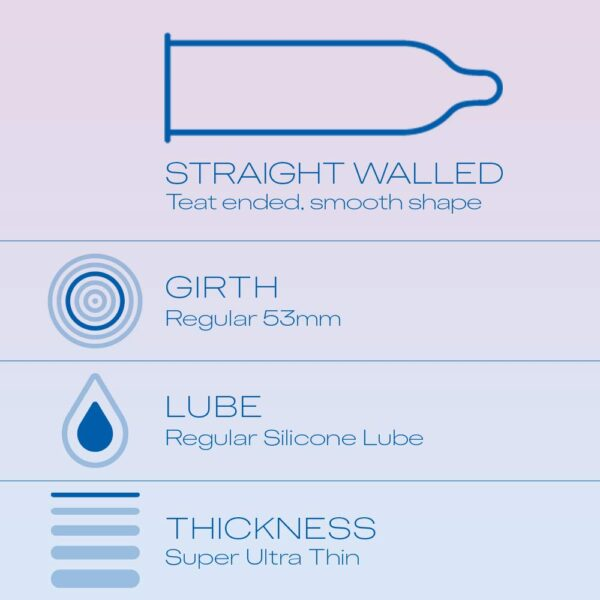 Durex Invisible Tremendous Extremely Skinny Condoms for Males – 10s